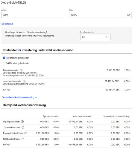 Kostnader Nordnet 2021-02-04 kl 1309
