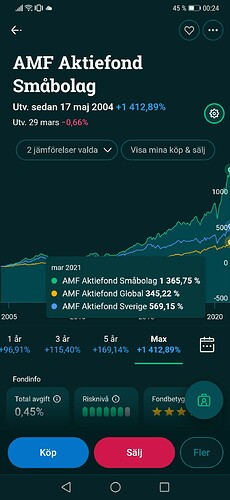 Screenshot_20210330_002459_se.avanzabank.androidapplikation