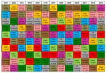 asset-classes-220