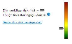 Risknivån i nybörjarportföljen enligt Nordnet.