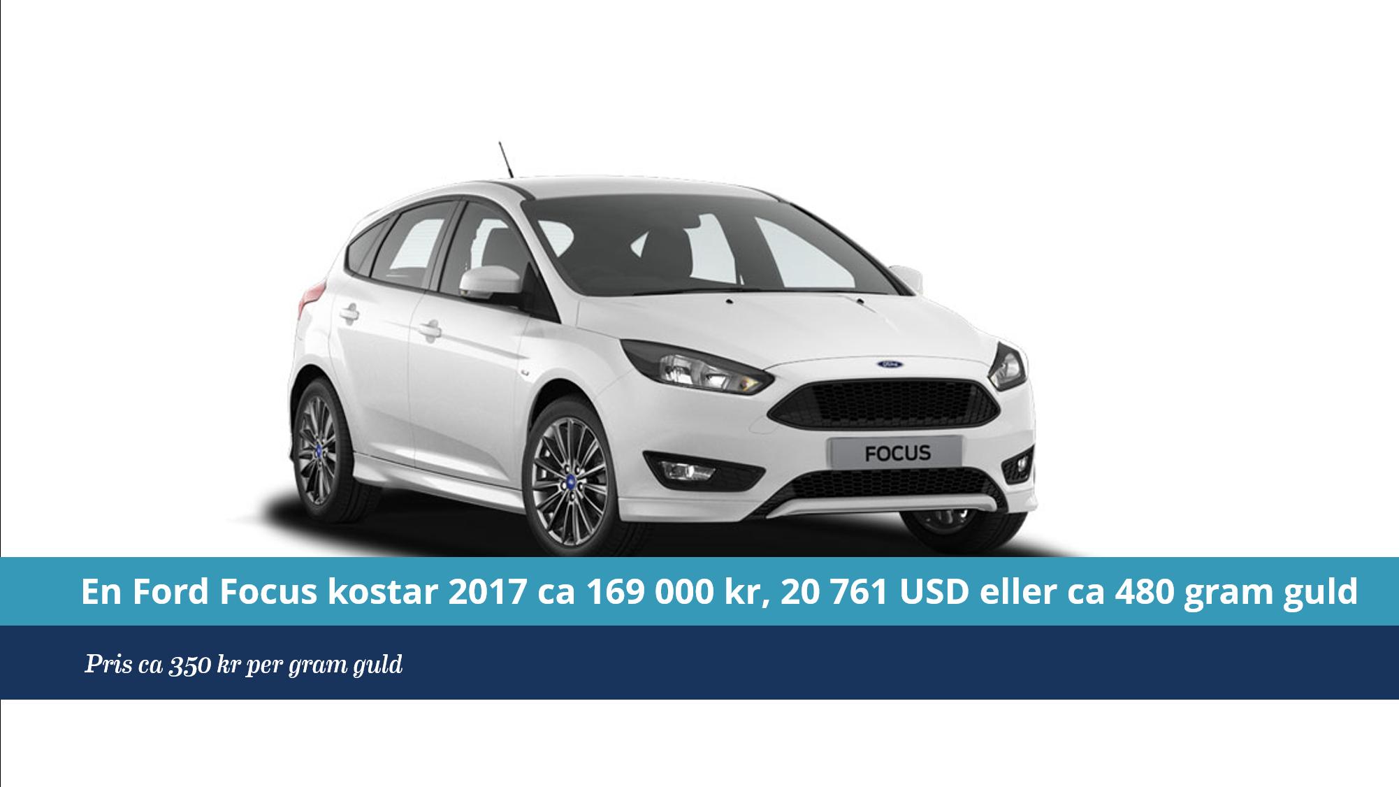 En Ford Focus 2017 kostade ca 21 000 dollar eller ca 480 gram guld.