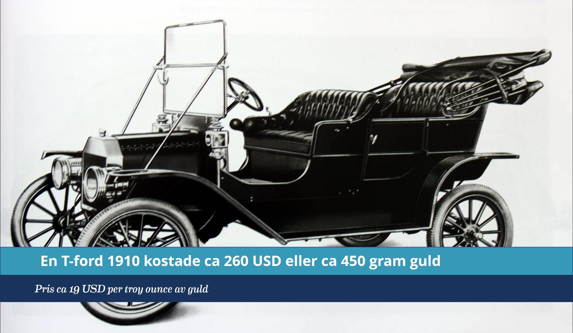 En T-ford kostade 1910 ca 260 USD eller 450 g guld.