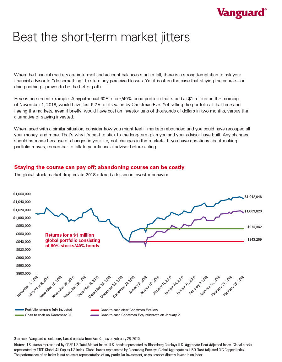Beat the short-term market jitters